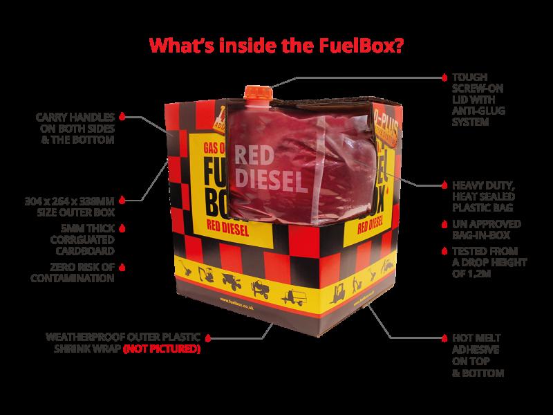 FuelBox_CutOut_2017_v3_WEB